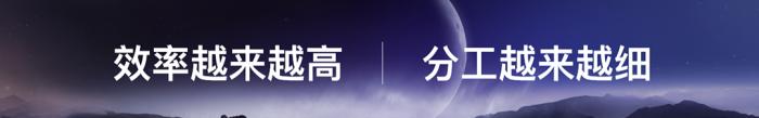 2017时间的朋友跨年演讲(中)-LeeFang